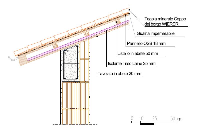 Isolamento termico in basso spessore per tetto in legno for Tetto in legno dwg