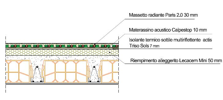 Isolamento termico solaio con massetto radiante ed for Solaio a sbalzo dwg
